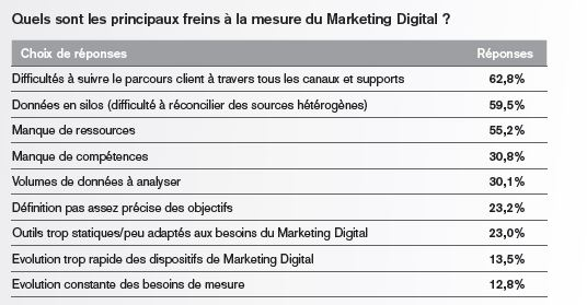 1freins_au_marketing_digital_entreprises_francaises