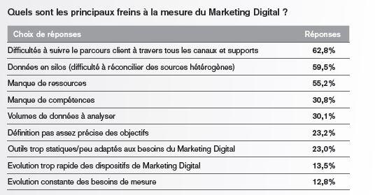 1freins_au_marketing_digital_entreprises_francaises