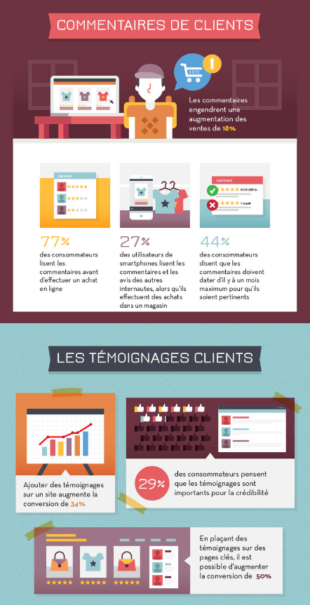 65Stats-commentaires-temoignages