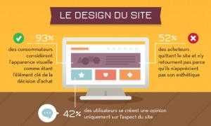 design-site-web